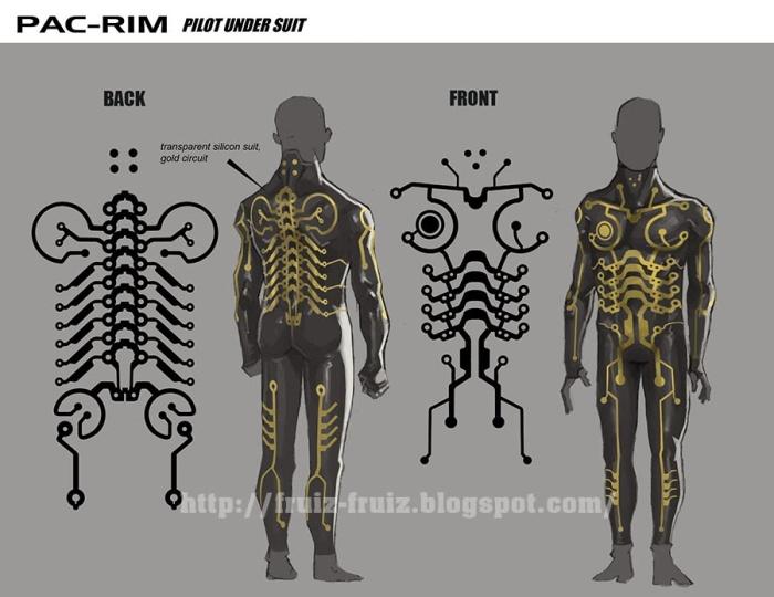 Pacific Rim concept 7